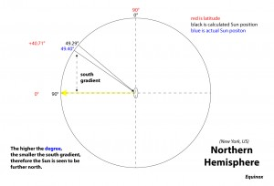 calculating-the-sun-position---northern-hemisphere