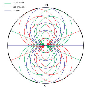 magnetic-field-paths