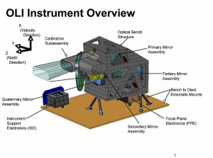 800px-Landsat_Data_Continuity_Mission_Operational_Land_Imager_Instrument_Design