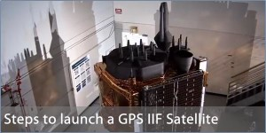 steps-to-launch-a-gps-iif-satellite